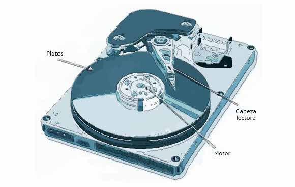 reparar-disco-duro-portatil-ssd-barcelona1